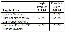 Adobe Creative Cloud Prices