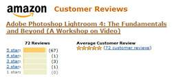Amazon Reviews: Lightroom 4: The Fundamentals and Beyond Reviews