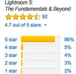 Amazon Reviews: Lightroom 5: The Fundamentals and Beyond Reviews