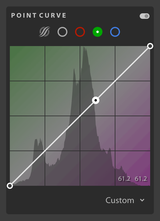Lightroom CC Point Curve in the Tone Curve Panel