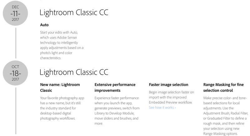 Lightroom Timeline - What Was New When